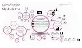 Copy of ¿Qué es comunicación organizacional?