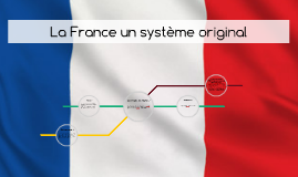 La France un système original