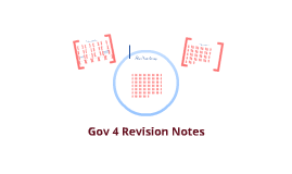 US Government and Politics (Gov 4)