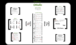 Copy of Othello