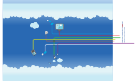 Copy of Copy of Free Prezi Template: Cloudcomputing