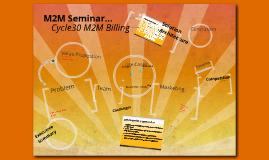 Copy of M2M Enterprise Meeting