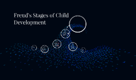 Freud's Stages of Child Development
