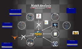 AVCA 2014 Match Analysis