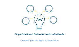 Organisational Behavior with Individuals