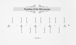 Timeline of the Microscope