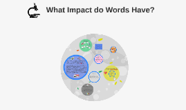 What Impact do Words Have?