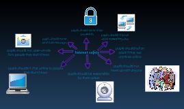 internet safety by rebecca m