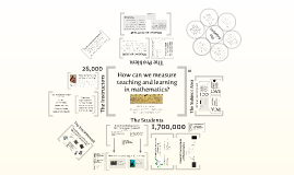 Copy of How can we measure teaching and learning in mathematics?