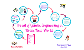 Genetic Engeneering - Brave New World