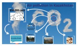 Copy of Air pollution in Kazakhstan