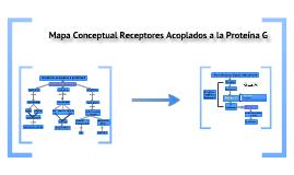Mapa Conceptual Receptores Acoplados a la Proteína G