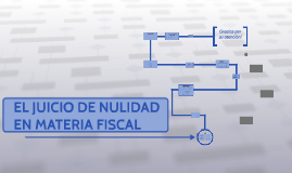 Copy of JUICIO DE NULIDAD EN MATERIA FISCAL