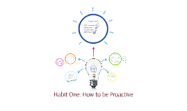 Copy of Habit One: How to be Proactive