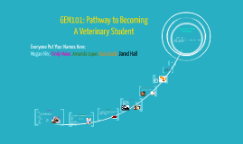 GEN101: Pathway to Becoming A Veterinary Student