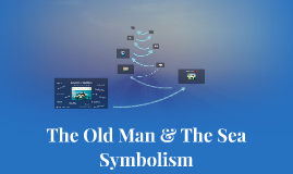 The Old Man & The Sea - Symbolism