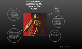 INFOGRAPHIC- Brett Murray The Spear of The Nation