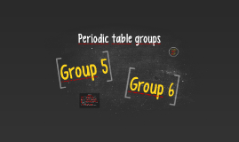 Periodic table groups