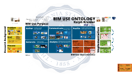 Copy of BIM USE Ontology