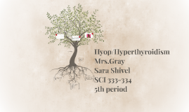 Hyop/Hyperthyroidism