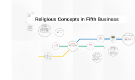 Religious Concepts in Fifth Business