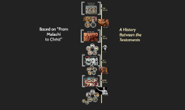 Copy of From Malachi to Christ: Timeline of the Intertestamental Period