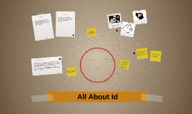 All About Id