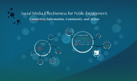 Social Media Effectiveness for Public Engagement