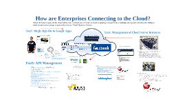 Cloud Security Case Studies of PaaS, SaaS, and Iaas