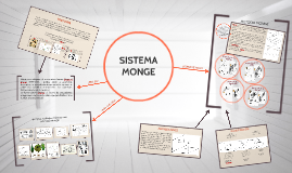 sistema monge
