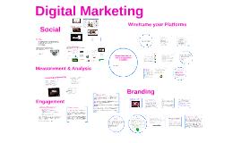 ** MUS313 Digital Marketing & Social Engagement Strategies