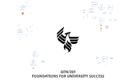 GEN/201 - FOUNDATIONS FOR UNIVERSITY SUCCESS