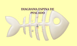 Diagrama Espina de Pescado
