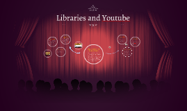 Libraries and Youtube