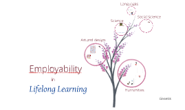 Copy of Employability
