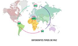 Copy of DISTINTOS TIPOS DE PAZ
