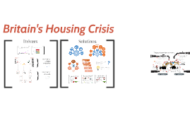 Housing crisis: drivers and solutions