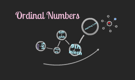 Copy of Ordinal Numbers