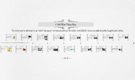 Cold War Timeline Project