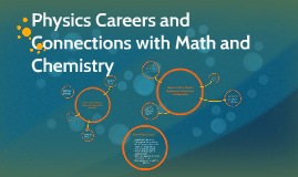 Physics Careers and Connections with Math and Chemistry