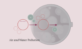 Air and Water Pollution