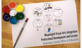 Meaningful Visual Arts Integration Professional Development and Lessons