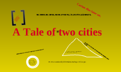 Tale of Two Cities Summary