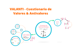 Copy of VALANTI - Cuestionario de Valores & Antivalores