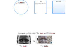 Compare and Contrast: The Nuer and The Dinka by Leroyyyy Jenkins ...