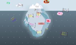 prezi iceberg