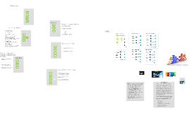 Copy of Hellerup - Læring i det 21. århundrede