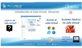 MEC (2017) - Introducción al aula virtual