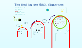 Copy of The Beauty of iPads in the ESOL Classroom