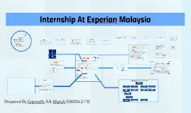 Internship At Experian Malaysia By GOPINATH MURUTI On Prezi